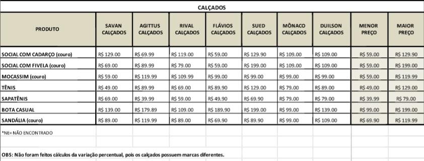 013846468c9 PROCON - Dia dos Pais  Procon Goiânia encontra variação de preços de ...